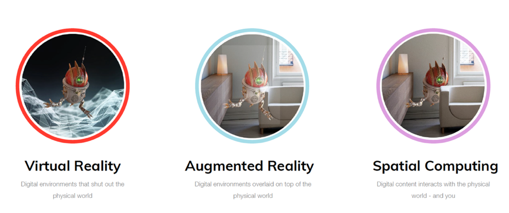 Virtual Reality (VR): Digital environments that shut out the physical world. Augmented Reality (AR): Digital environments overlaid on top of the physical world. Spatial Computing (SC): Digital content interacts with the physical world - and you.